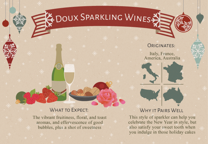 Wine for the Holidays - Doux Wine
