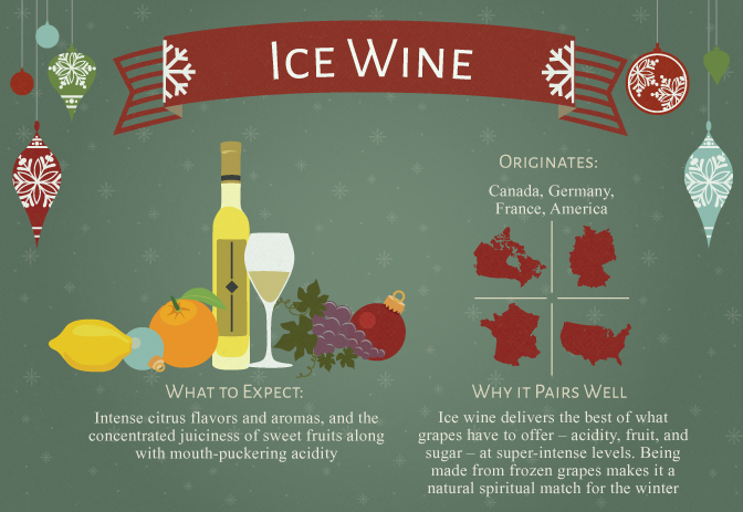 Wine for the Holidays - Ice Wine