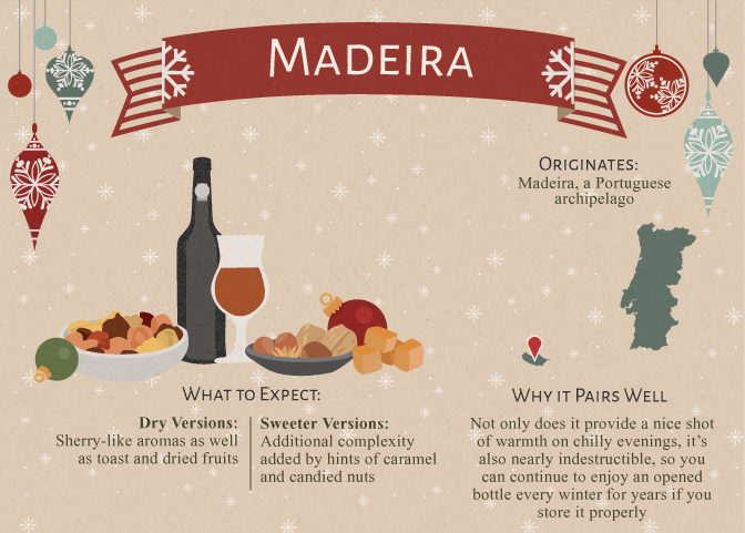 Wine for the Holidays - Madeira Wine