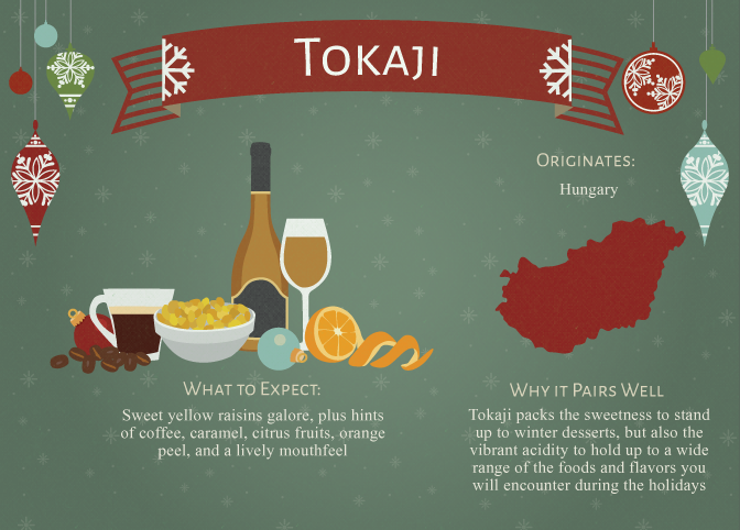 Wine for the Holidays - Tokaji Wine